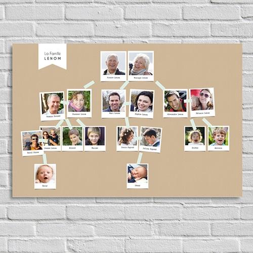 Poster personnalisé - Racines familiales 45216