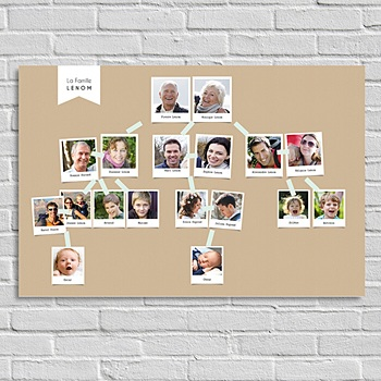 Poster photo Racines familiales