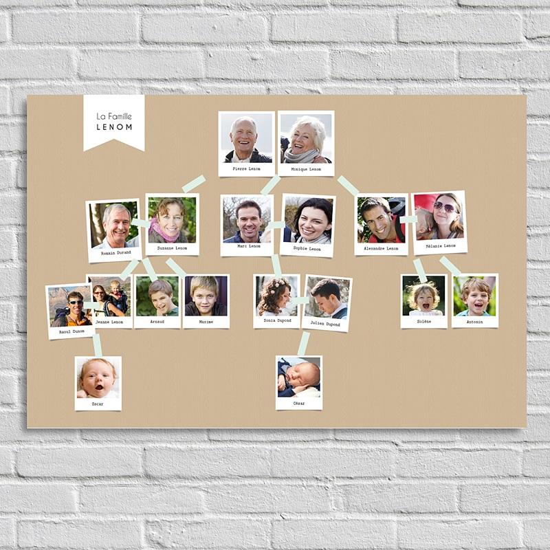 Poster personnalisé - Racines familiales 45216 thumb