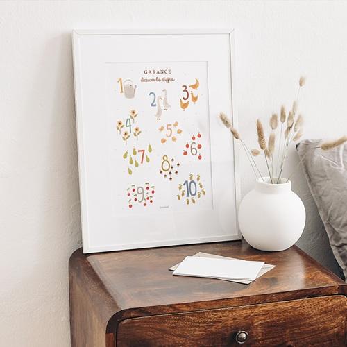 Affiches Chiffres de Un à Dix, Affiche éducative, 30 X 40 cm gratuit