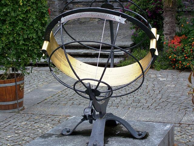 Bien connu Instruments et techniques pour mesurer le temps dans le passé HO03