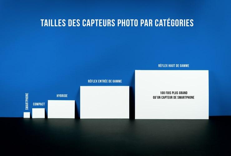taille capteurs photo comparatif